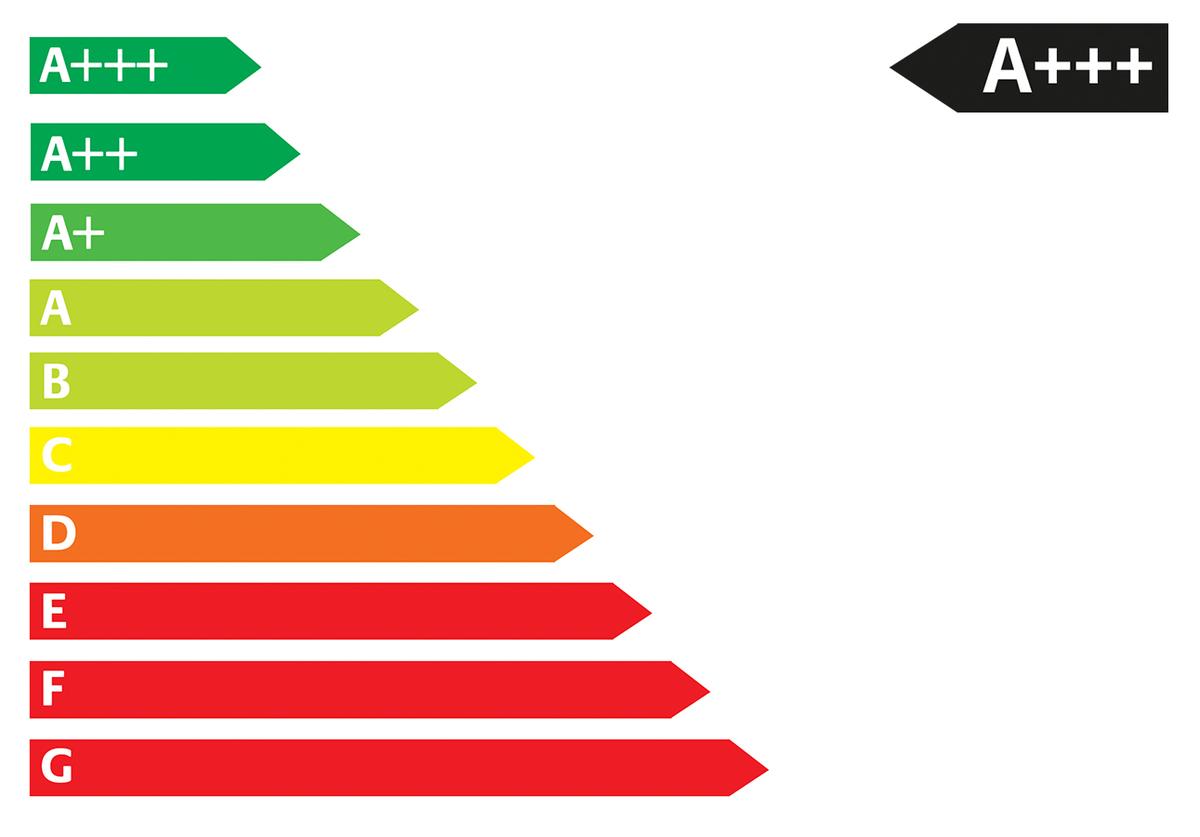 CO2-Effizienzklasse AAAA