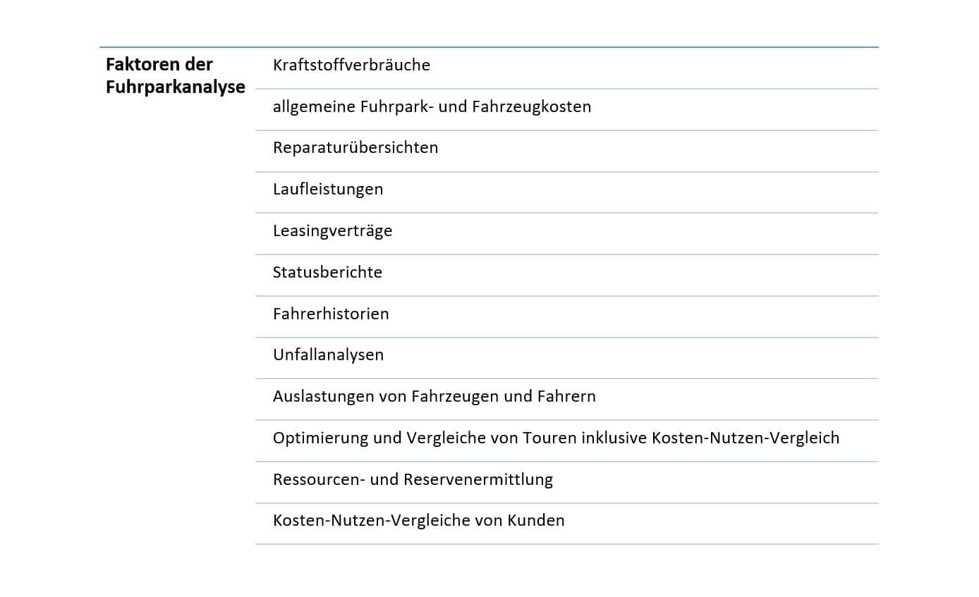 Faktoren der Fuhrparkanalyse