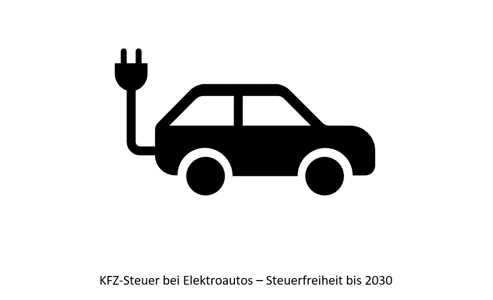 KFZ-Steuer bei Elektroautos - Steuerfreiheit bis 2030